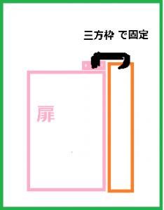 球場エレベーター 事故